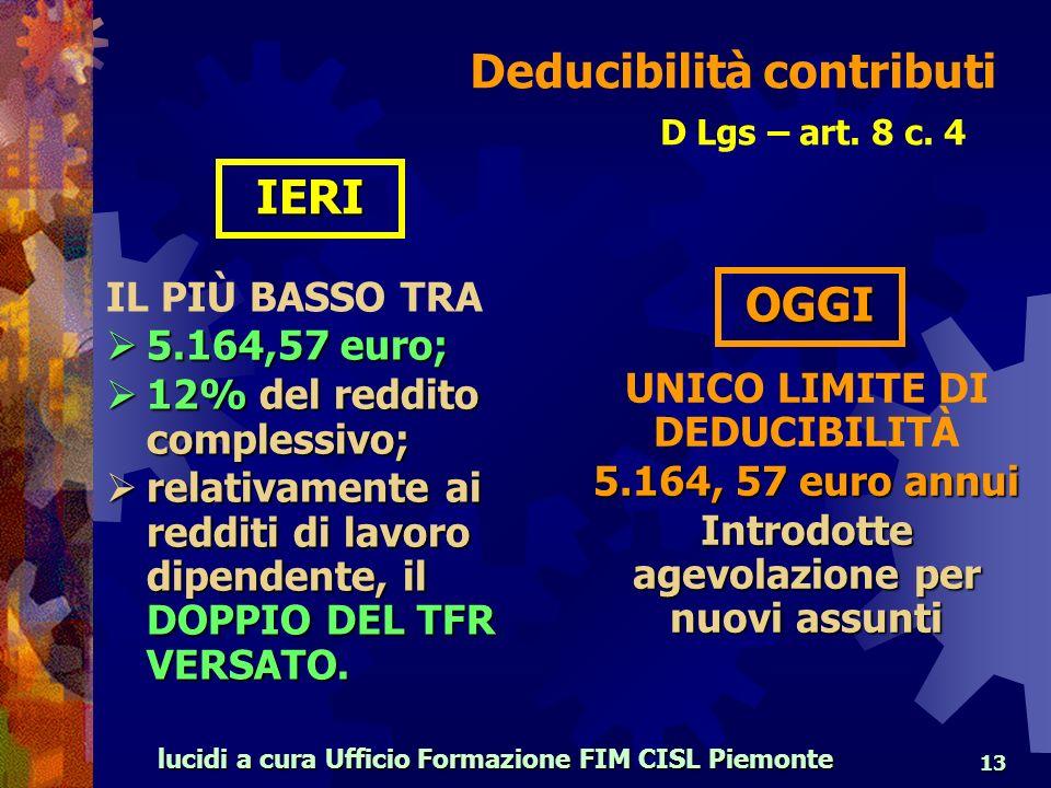 lucidi a cura Ufficio Formazione FIM CISL Piemonte 13 D Lgs – art.