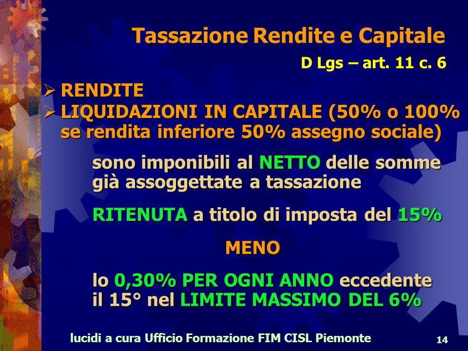 lucidi a cura Ufficio Formazione FIM CISL Piemonte 14 D Lgs – art.
