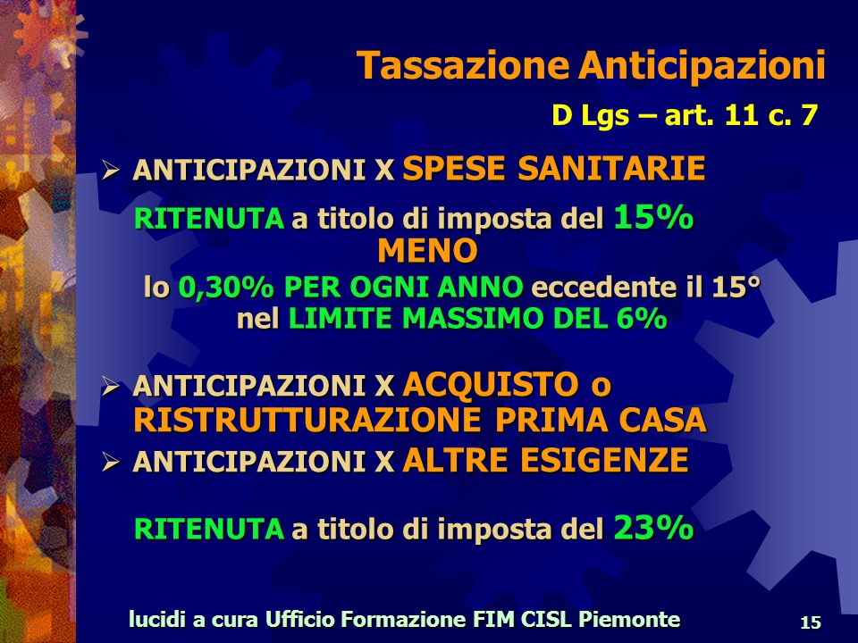 lucidi a cura Ufficio Formazione FIM CISL Piemonte 15 D Lgs – art.