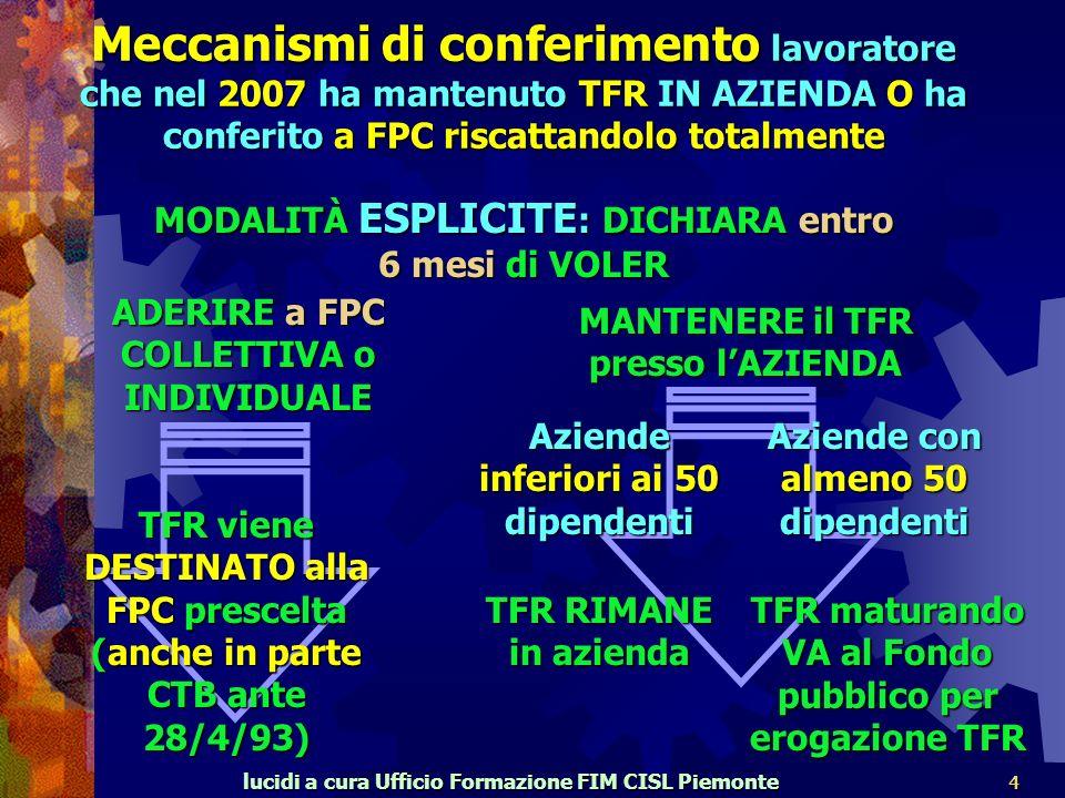 lucidi a cura Ufficio Formazione FIM CISL Piemonte 4 Meccanismi di conferimento lavoratore che nel 2007 ha mantenuto TFR IN AZIENDA O ha conferito a FPC riscattandolo totalmente MODALITÀ ESPLICITE : DICHIARA entro 6 mesi di VOLER MANTENERE il TFR presso lAZIENDA TFR maturando VA al Fondo pubblico per erogazione TFR TFR RIMANE in azienda ADERIRE a FPC COLLETTIVA o INDIVIDUALE Aziende inferiori ai 50 dipendenti Aziende con almeno 50 dipendenti TFR viene DESTINATO alla FPC prescelta (anche in parte CTB ante 28/4/93)