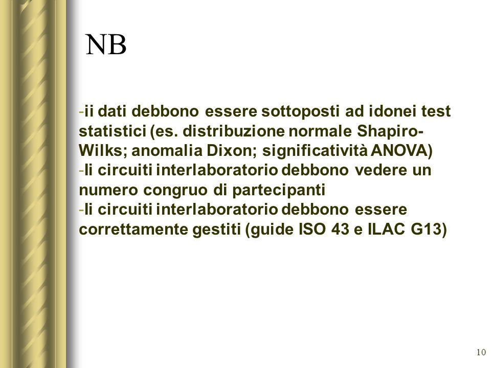 10 NB -ii dati debbono essere sottoposti ad idonei test statistici (es.