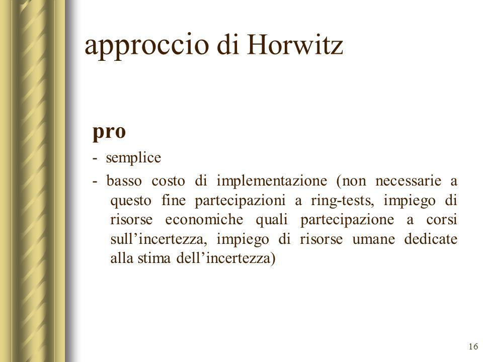 16 approccio di Horwitz pro - semplice - basso costo di implementazione (non necessarie a questo fine partecipazioni a ring-tests, impiego di risorse economiche quali partecipazione a corsi sullincertezza, impiego di risorse umane dedicate alla stima dellincertezza)
