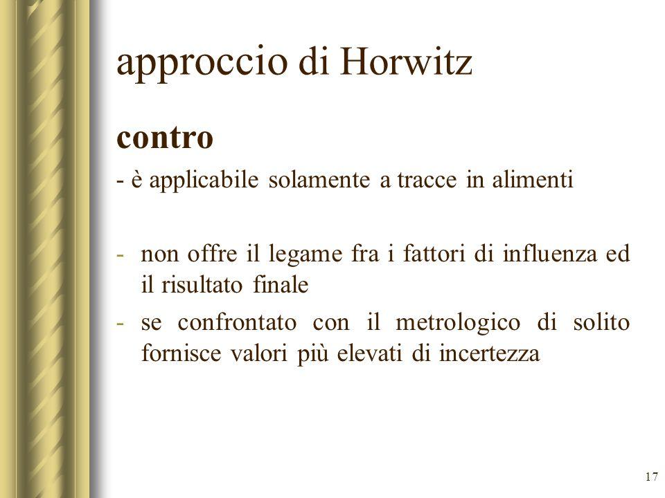 17 approccio di Horwitz contro - è applicabile solamente a tracce in alimenti -non offre il legame fra i fattori di influenza ed il risultato finale -se confrontato con il metrologico di solito fornisce valori più elevati di incertezza