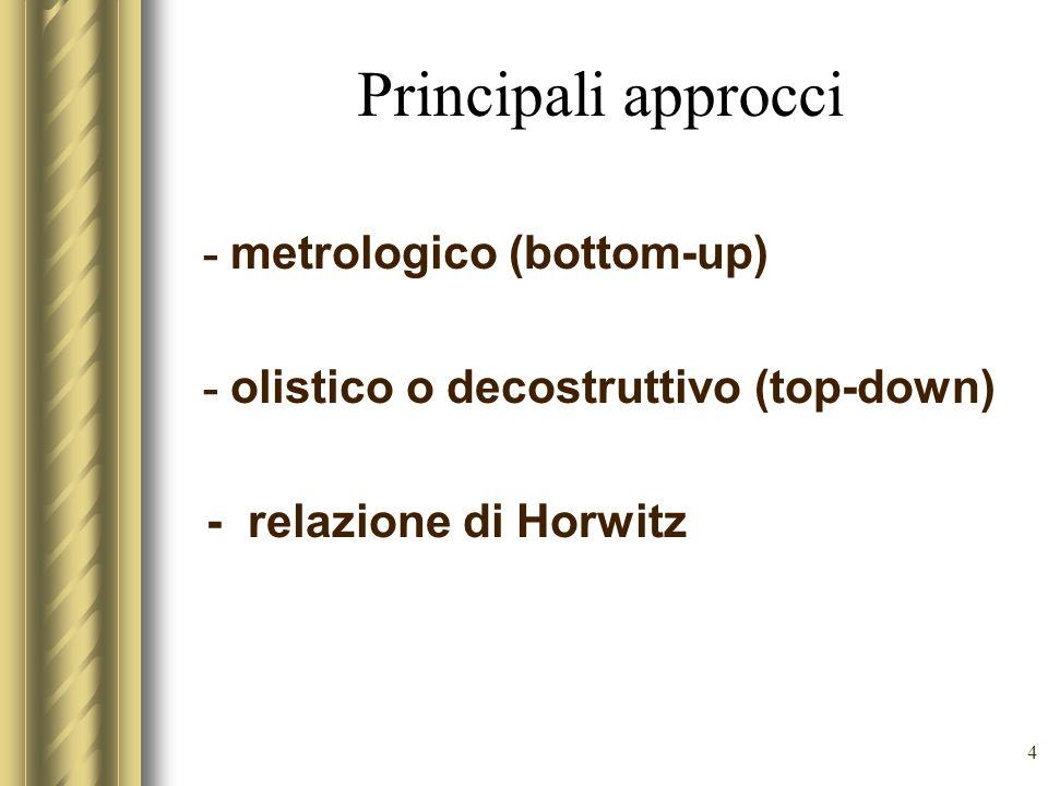 15 approccio olistico o decostruttivo (top-down) contro - richiede unanalisi dellapplicabilità ai singoli casi (es.