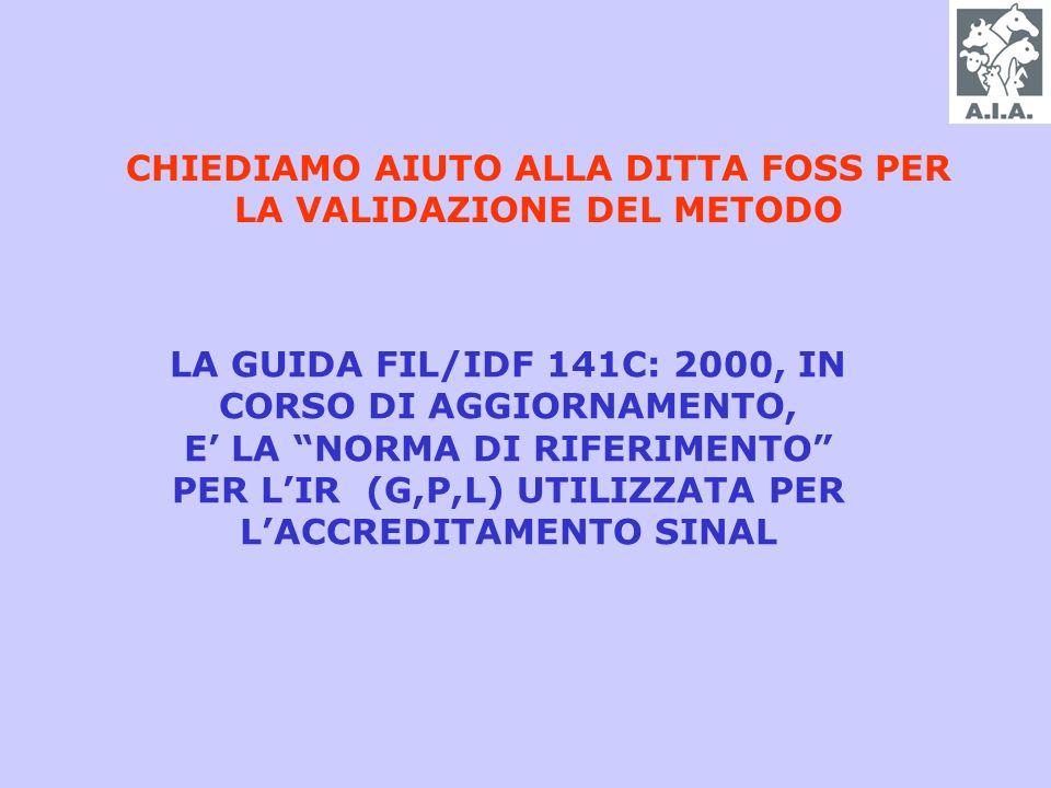 CHIEDIAMO AIUTO ALLA DITTA FOSS PER LA VALIDAZIONE DEL METODO LA GUIDA FIL/IDF 141C: 2000, IN CORSO DI AGGIORNAMENTO, E LA NORMA DI RIFERIMENTO PER LIR (G,P,L) UTILIZZATA PER LACCREDITAMENTO SINAL