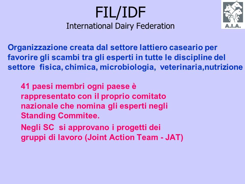 FIL/IDF International Dairy Federation 41 paesi membri ogni paese è rappresentato con il proprio comitato nazionale che nomina gli esperti negli Standing Commitee.