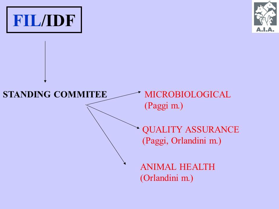 FIL/IDF STANDING COMMITEEMICROBIOLOGICAL (Paggi m.) QUALITY ASSURANCE (Paggi, Orlandini m.) ANIMAL HEALTH (Orlandini m.)