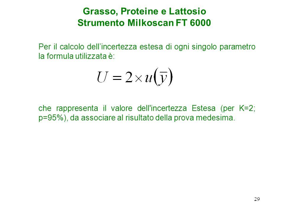 28 Poiché si utilizzano solo formule di calcolo di categoria B, che presumono infiniti gradi di libertà effettivi, si assume un fattore di copertura K