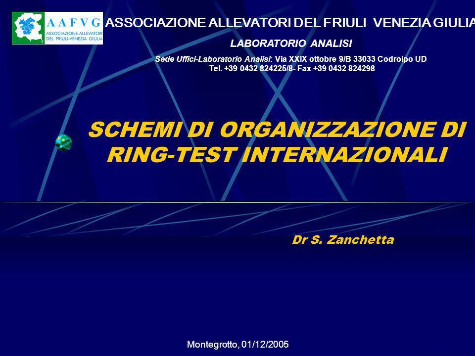 Montegrotto, 01/12/2005 The EQUAL Scheme for Indicator Organisms Lenticule disco Gel di silice Codice colore Gel in siliceCodice colore campioni simulati di acqua potabile (non sono necessarie diluizioni) acque superficiali