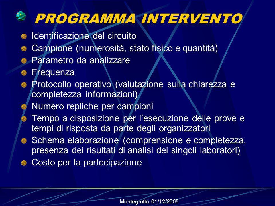 Montegrotto, 01/12/2005 Caratteristiche generali