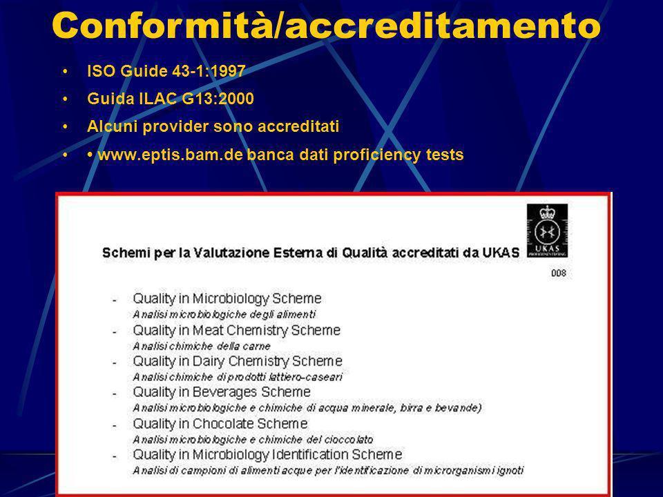 Montegrotto, 01/12/2005 ISO Guide 43-1:1997 Guida ILAC G13:2000 Alcuni provider sono accreditati www.eptis.bam.de banca dati proficiency tests Conformità/accreditamento