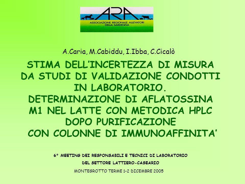 OBIETTIVO DEL METODO Determinare la quantità di aflatossina M1 nel latte impiegando un procedimento di estrazione con colonna di immunoaffinità e misurazione con HPLC con rivelatore a fluorescenza MONTEGROTTO TERME 1-2 DICEMBRE 2005