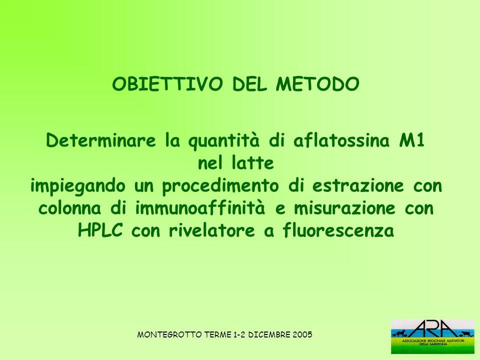 OBIETTIVO DEL METODO Determinare la quantità di aflatossina M1 nel latte impiegando un procedimento di estrazione con colonna di immunoaffinità e misu