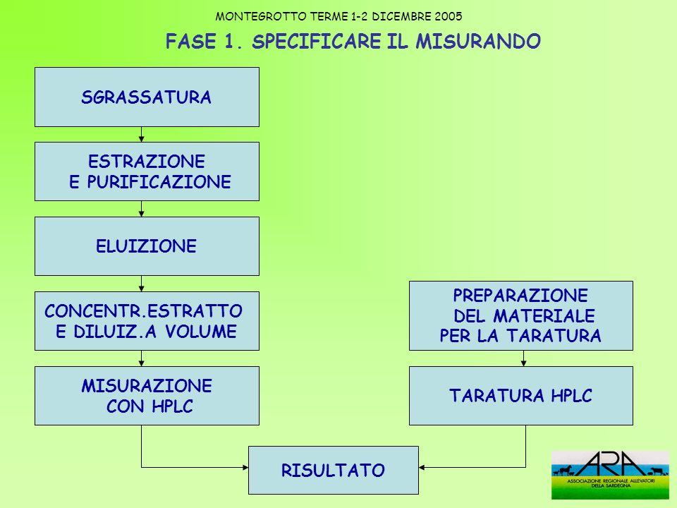 IL DIAGRAMMA CAUSA EFFETTO Il diagramma causa-effetto è un modo utile per elencare le fonti di incertezza.
