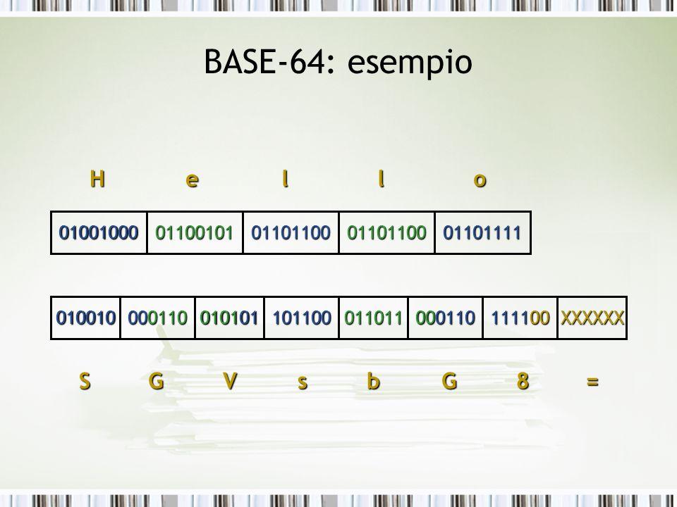 BASE-64: esempio 0100100001100101011011000110110001101111 Hello 010010 000110 010101 101100011011 000110 111100 XXXXXX S GVsbG8=