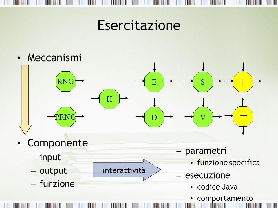 Esercitazione Componente – input – output – funzione RNG PRNG H E D S V || interattività – parametri funzione specifica – esecuzione codice Java comportamento Meccanismi