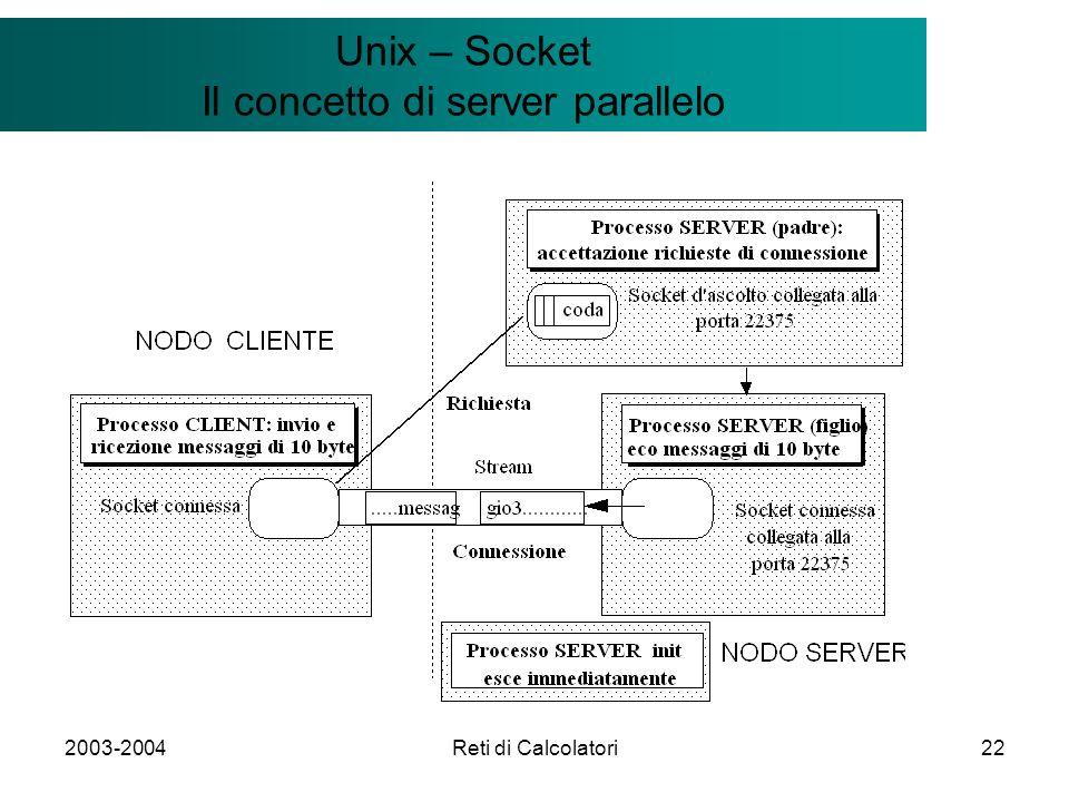 2003-2004Reti di Calcolatori22 Il modello Client/Server Unix – Socket Il concetto di server parallelo