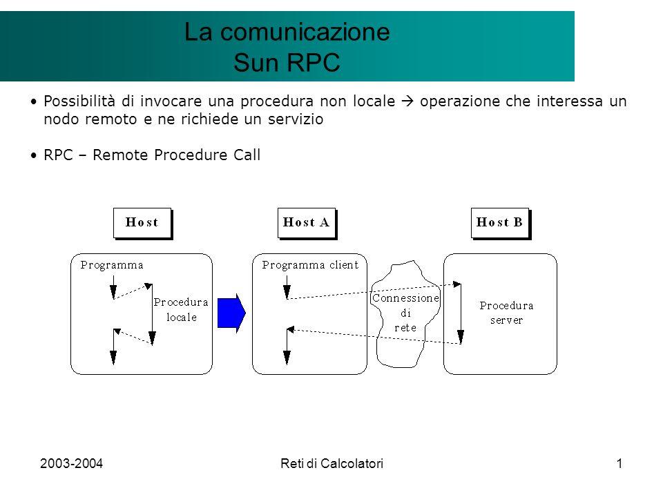 2003-2004Reti di Calcolatori1 Il modello Client/Server La comunicazione Sun RPC Possibilità di invocare una procedura non locale operazione che intere