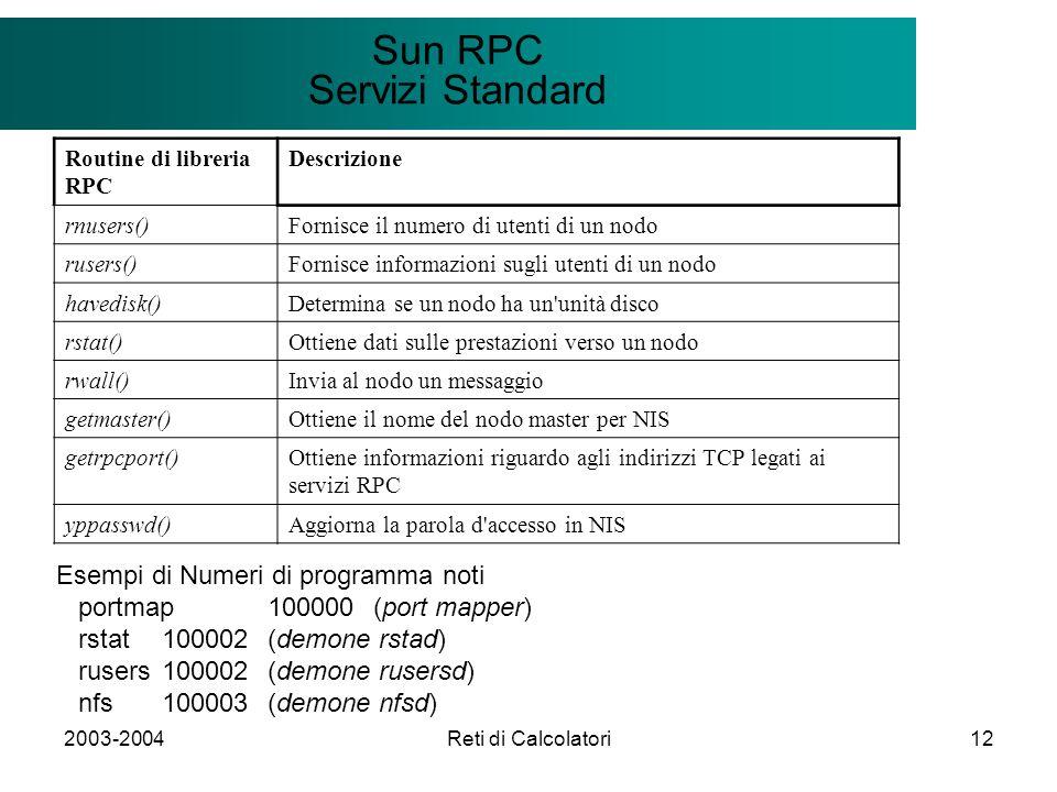 2003-2004Reti di Calcolatori12 Il modello Client/Server Sun RPC Servizi Standard Routine di libreria RPC Descrizione rnusers() Fornisce il numero di u