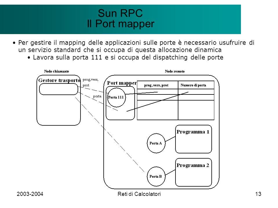 2003-2004Reti di Calcolatori13 Il modello Client/Server Sun RPC Il Port mapper Per gestire il mapping delle applicazioni sulle porte è necessario usuf