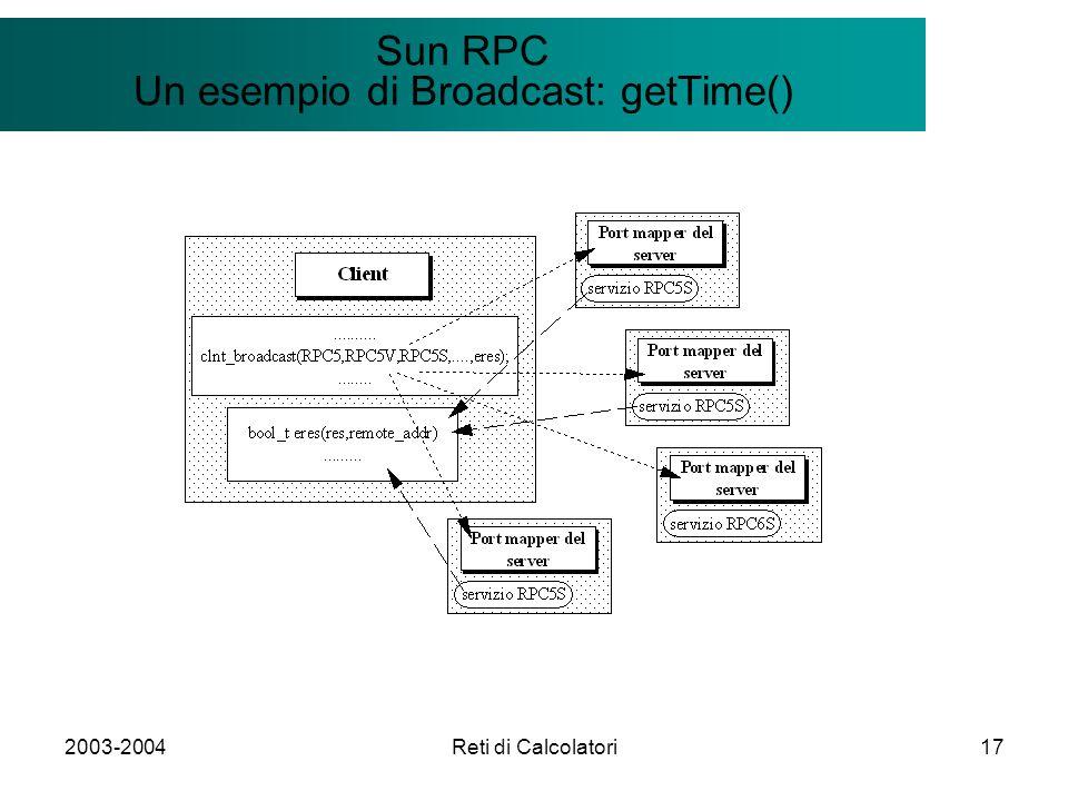 2003-2004Reti di Calcolatori17 Il modello Client/Server Sun RPC Un esempio di Broadcast: getTime()