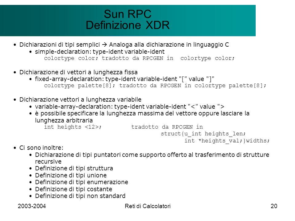 2003-2004Reti di Calcolatori20 Il modello Client/Server Sun RPC Definizione XDR Dichiarazioni di tipi semplici Analoga alla dichiarazione in linguaggi