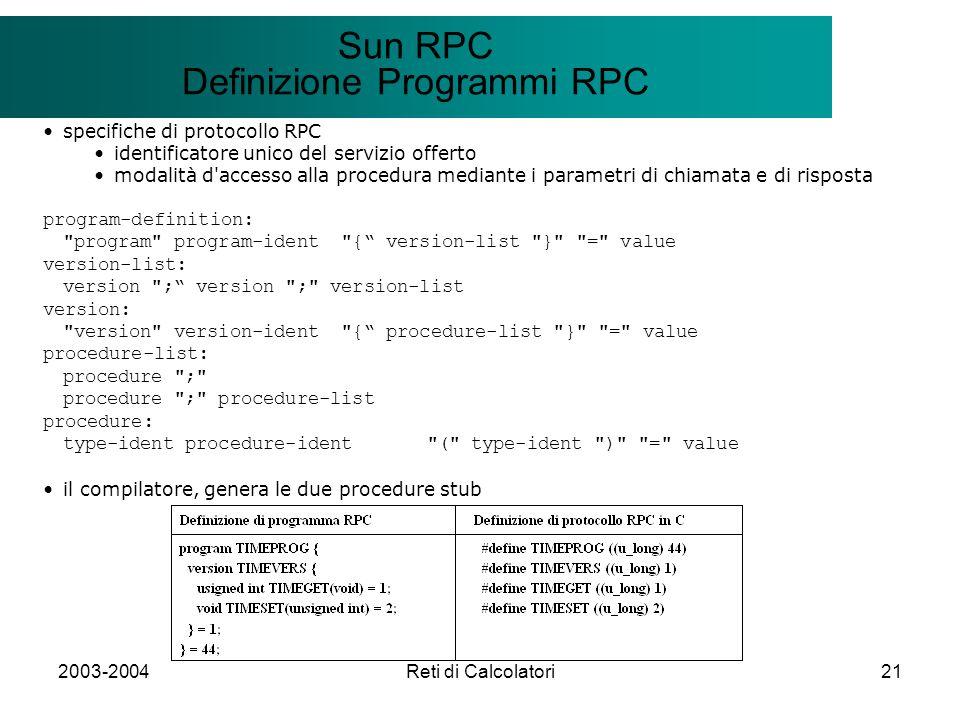 2003-2004Reti di Calcolatori21 Il modello Client/Server Sun RPC Definizione Programmi RPC specifiche di protocollo RPC identificatore unico del serviz