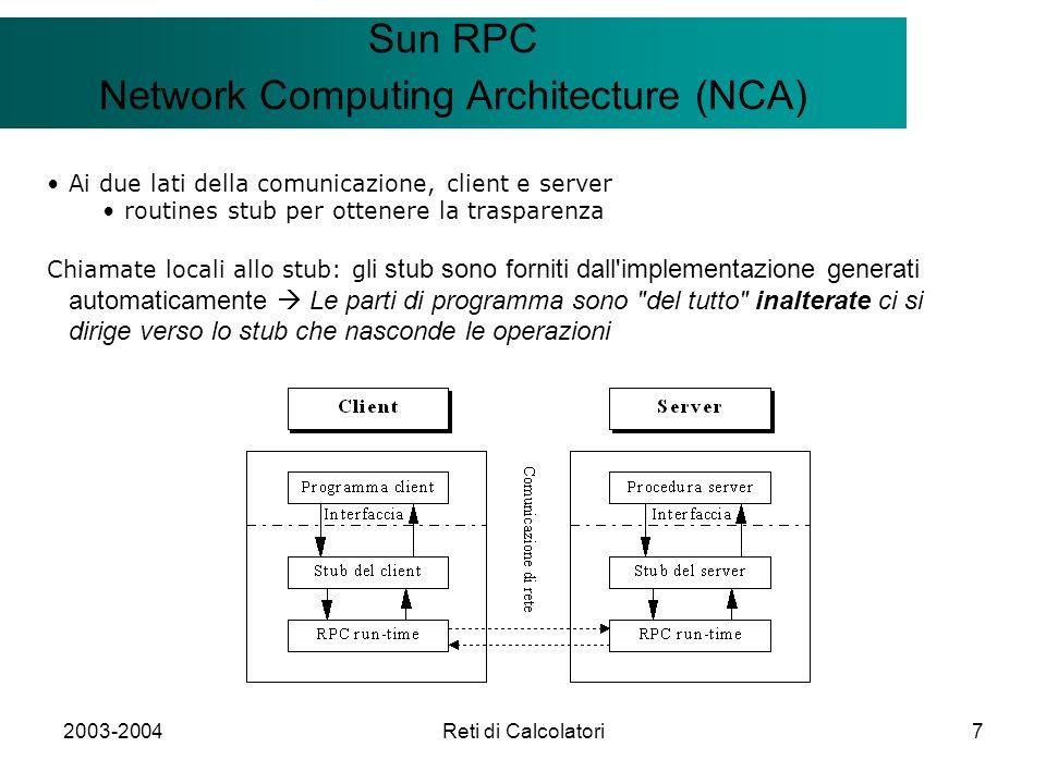 2003-2004Reti di Calcolatori7 Il modello Client/Server Sun RPC Network Computing Architecture (NCA) Ai due lati della comunicazione, client e server r