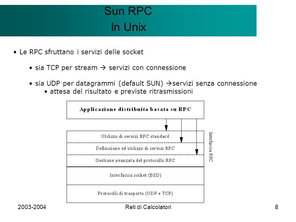2003-2004Reti di Calcolatori8 Il modello Client/Server Sun RPC In Unix Le RPC sfruttano i servizi delle socket sia TCP per stream servizi con connessi