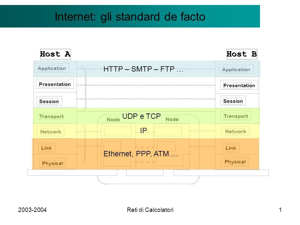 2003-2004Reti di Calcolatori12 Il modello Client/Server Internet IP: Struttura del Datagramma I sottocampi del campo header contengono: versione del protocollo lunghezza header e totale (totale < 64K) identificazione del datagramma (usato per ricomporre i frammenti) precedenza (0-7) tipo di trasporto desiderato (bit di qualità): Type of Service (ToS vedi qualità del servizio) throughput T,di affidabilità R, di ritardo D, costo C Internet non può garantire il soddisfacimento del tipo di trasporto richiesto che dipende dal cammino che deve percorrere il datagramma frammentazione e flags time to live, tempo di permanenza del datagramma indirizzo IP sorgente e destinazione tipo di protocollo livello superiore (TCP 6, UDP 17, ICMP 1,...) checksum per il controllo opzioni: monitoraggio e controllo rete IntestazioneDati