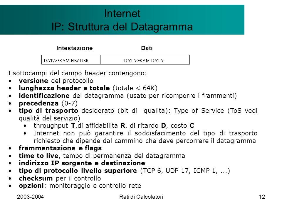 2003-2004Reti di Calcolatori12 Il modello Client/Server Internet IP: Struttura del Datagramma I sottocampi del campo header contengono: versione del p
