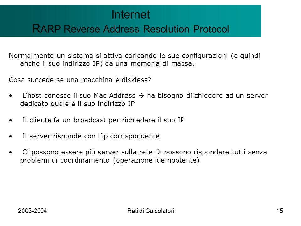 2003-2004Reti di Calcolatori15 Il modello Client/Server Internet R ARP Reverse Address Resolution Protocol Normalmente un sistema si attiva caricando