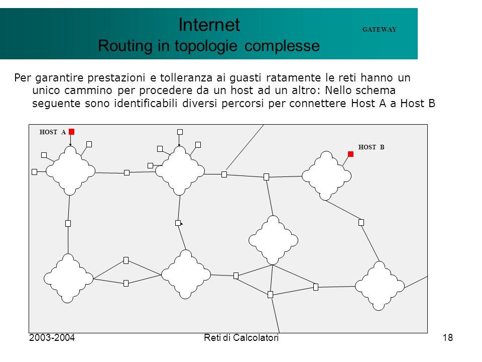 2003-2004Reti di Calcolatori18 Il modello Client/Server Internet Routing in topologie complesse Per garantire prestazioni e tolleranza ai guasti ratam