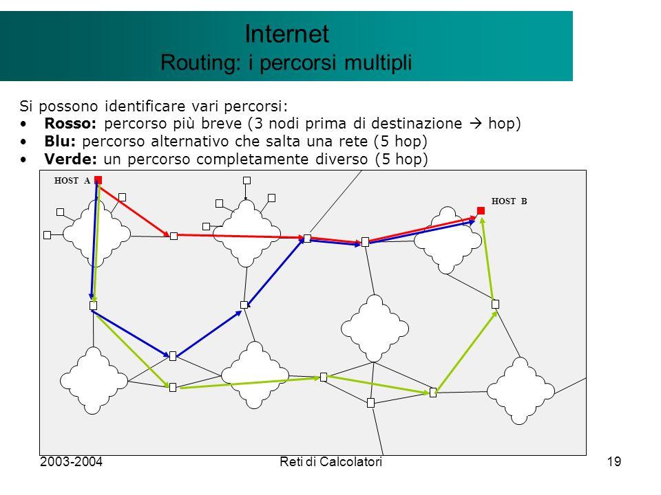 2003-2004Reti di Calcolatori19 Il modello Client/Server Internet Routing: i percorsi multipli Si possono identificare vari percorsi: Rosso: percorso p