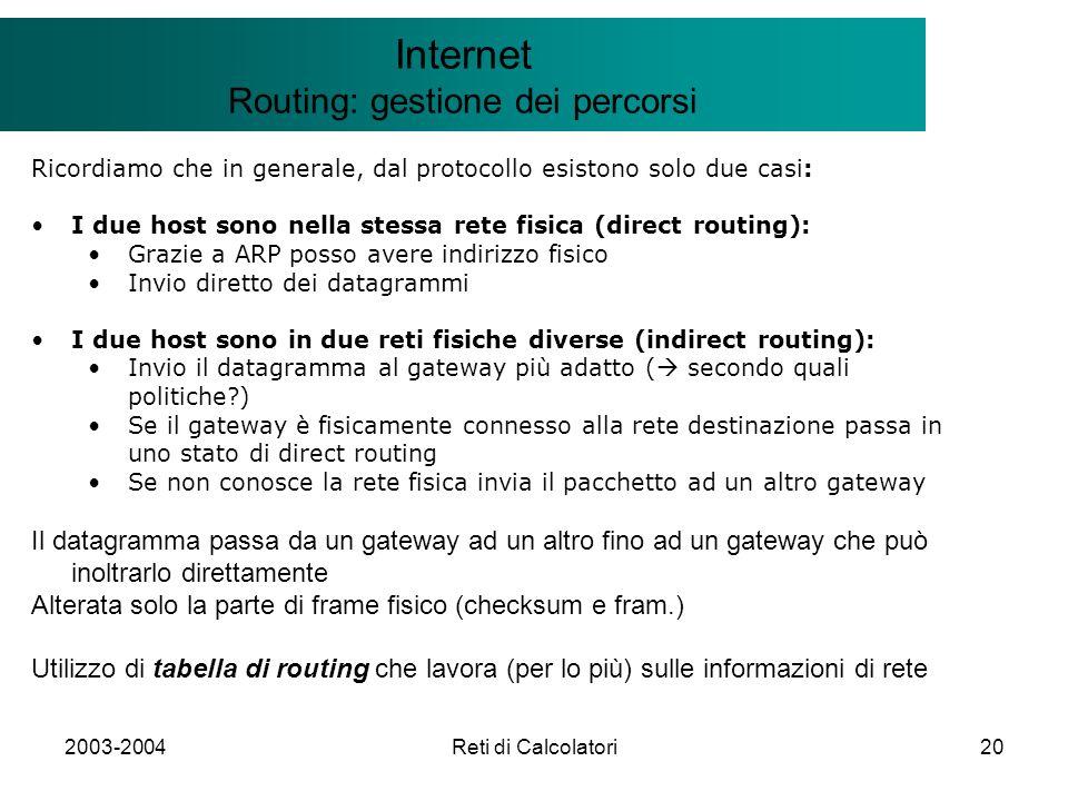 2003-2004Reti di Calcolatori20 Il modello Client/Server Internet Routing: gestione dei percorsi Ricordiamo che in generale, dal protocollo esistono so