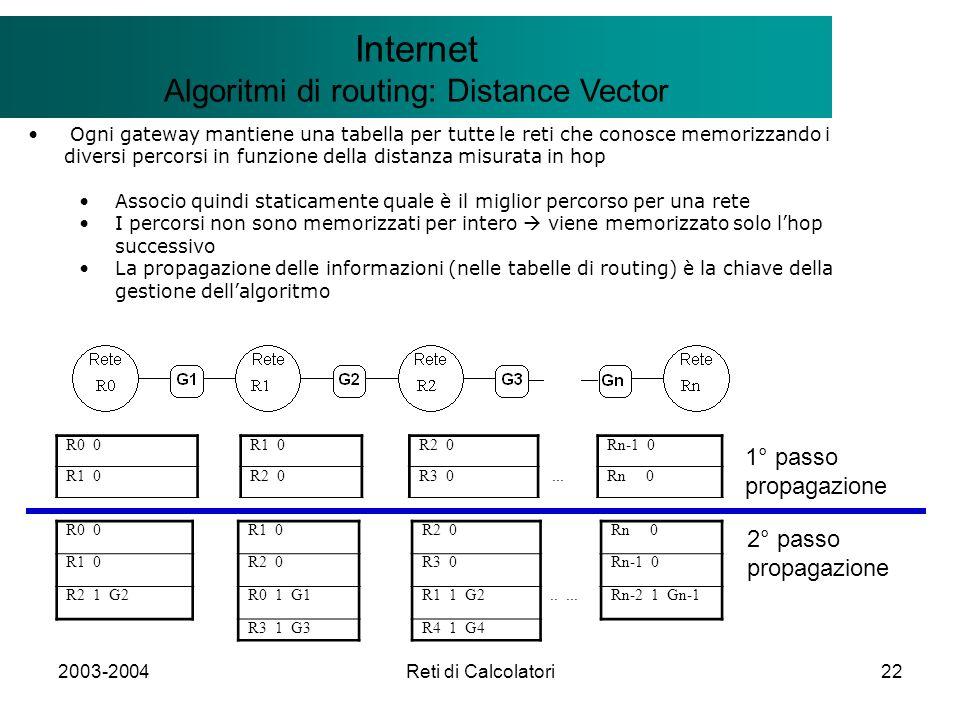 2003-2004Reti di Calcolatori22 Il modello Client/Server Internet Algoritmi di routing: Distance Vector Ogni gateway mantiene una tabella per tutte le