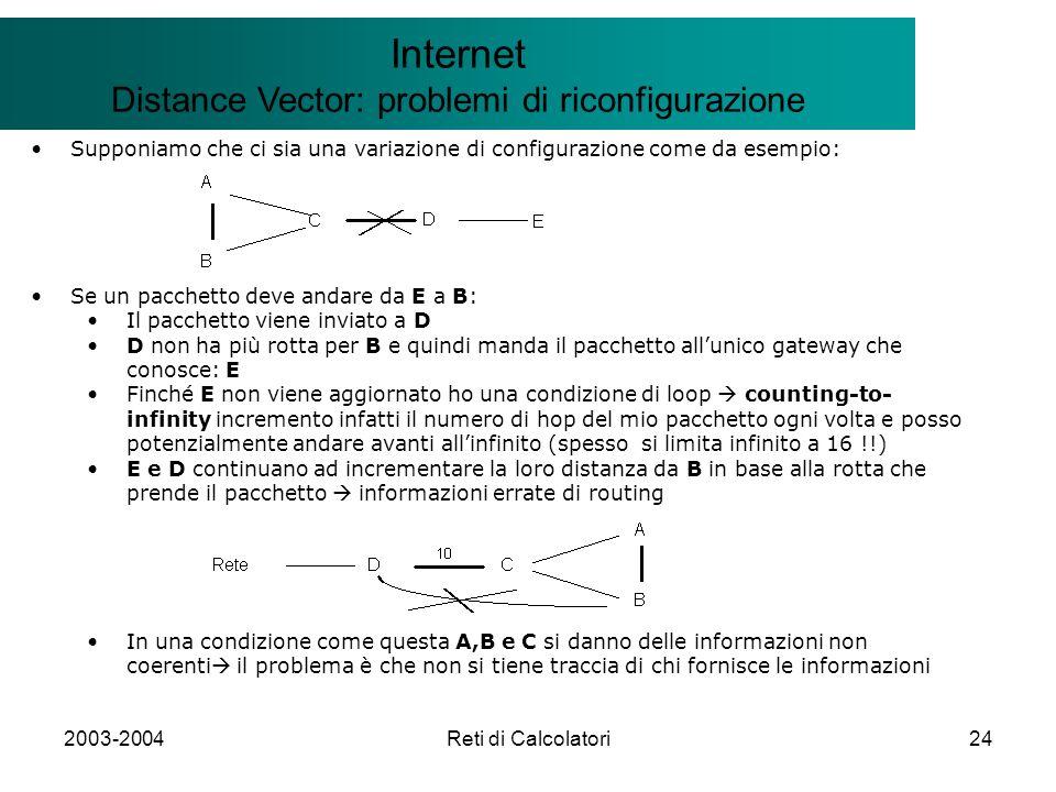 2003-2004Reti di Calcolatori24 Il modello Client/Server Internet Distance Vector: problemi di riconfigurazione Supponiamo che ci sia una variazione di