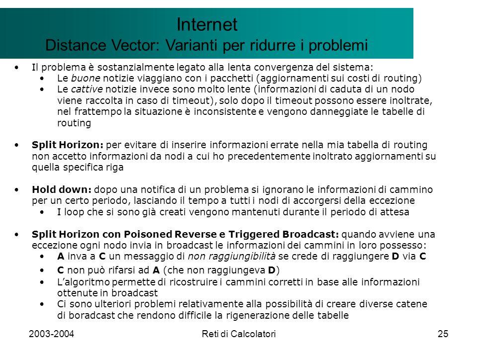 2003-2004Reti di Calcolatori25 Il modello Client/Server Internet Distance Vector: Varianti per ridurre i problemi Il problema è sostanzialmente legato