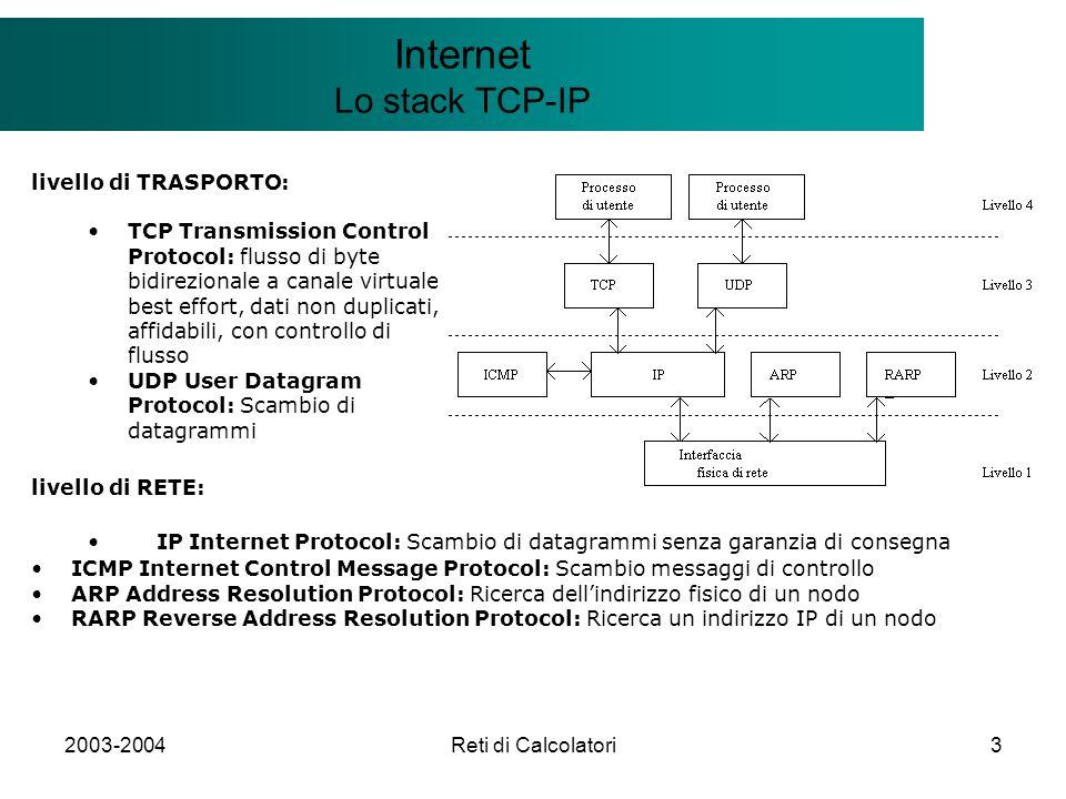2003-2004Reti di Calcolatori44 Il modello Client/Server Internet TCP: Transfer Control Protocol Protocollo per stabilire la CONNESSIONE TCP: Protocollo di BIDDING (senza rifiuto) NEGOZIAZIONE a tre fasi per stabilire proprietà; si verifica che: Entrambi i nodi disponibili alla connessione per una sessione di comunicazione Accordo sulla sequenza iniziale di valori: ogni pari propone per il proprio verso: numeri di porta numeri per i flussi (messaggi ed ack) tempo di trasmissione e risposta (finestra,...) La sequenza é confermata proprio durante la inizializzazione Scelta casuale di un numero da cui iniziare la numerazione e comunicato all altra per ogni flusso In fase iniziale si negoziano anche altre opzioni: accordo sul MSS (maximum segment size) dimensione del blocco di dati massimo da inviare (default 536) Maggiore il valore, migliori le performance fattore di scala della finestra richiesta di tempo e risposta per il coordinamento degli orologi