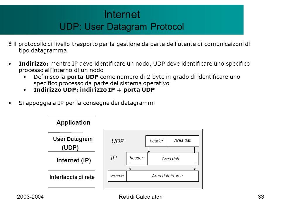 2003-2004Reti di Calcolatori33 Il modello Client/Server Internet UDP: User Datagram Protocol È il protocollo di livello trasporto per la gestione da p