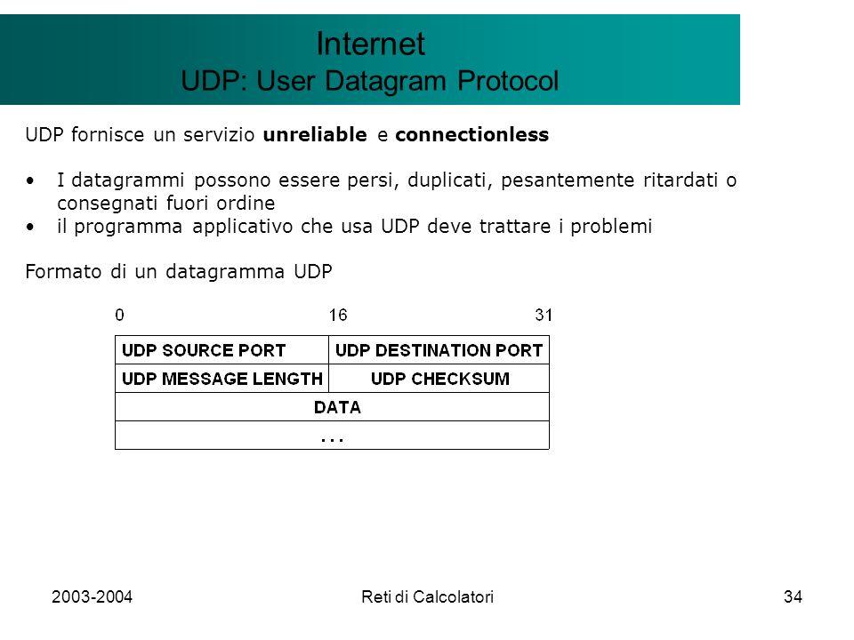 2003-2004Reti di Calcolatori34 Il modello Client/Server Internet UDP: User Datagram Protocol UDP fornisce un servizio unreliable e connectionless I da