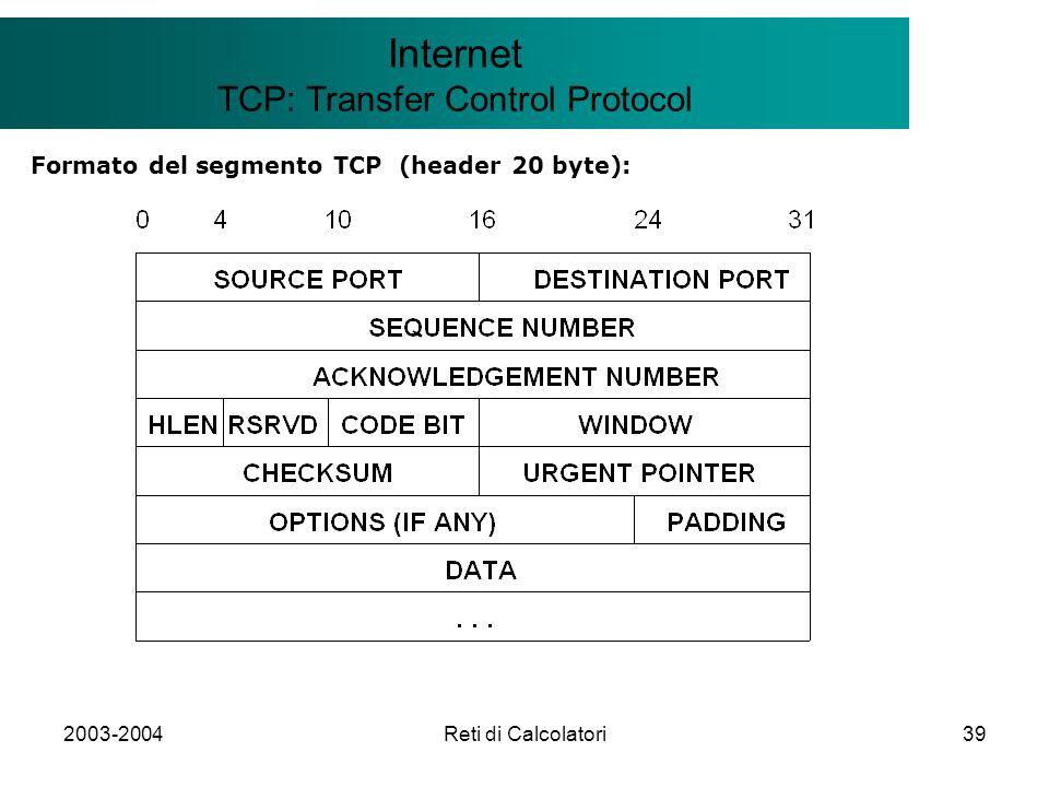 2003-2004Reti di Calcolatori39 Il modello Client/Server Internet TCP: Transfer Control Protocol Formato del segmento TCP (header 20 byte):