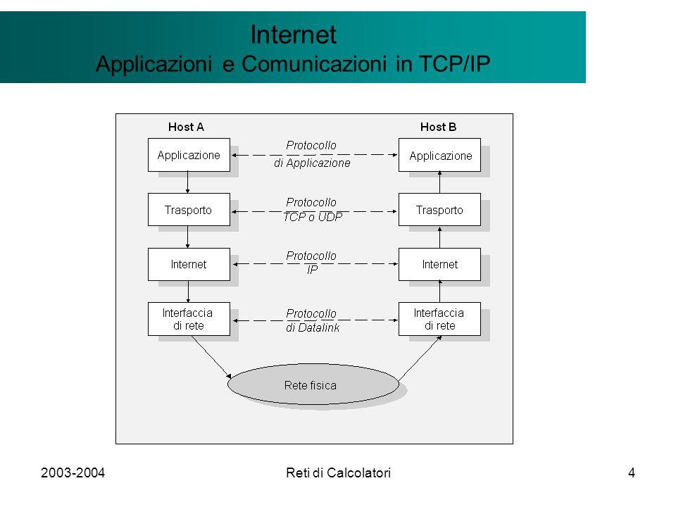2003-2004Reti di Calcolatori45 Il modello Client/Server Internet TCP: Transfer Control Protocol Protocollo di chiusura della CONNESSIONE TCP: NEGOZIAZIONE chiusura a fasi semplice operazione di close graceful Chiusura monodirezionale Chiusura definitiva in un verso senza perdere i messaggi in trasferimento Il nodo A comunica a TCP di non avere ulteriori dati e chiude TCP chiude la comunicazione solo nel verso da A a B se B non ha terminato, i dati continuano a fluire da B ad A I dati che precedono la fine sono ricevuti prima della fine della connessione da A a B.