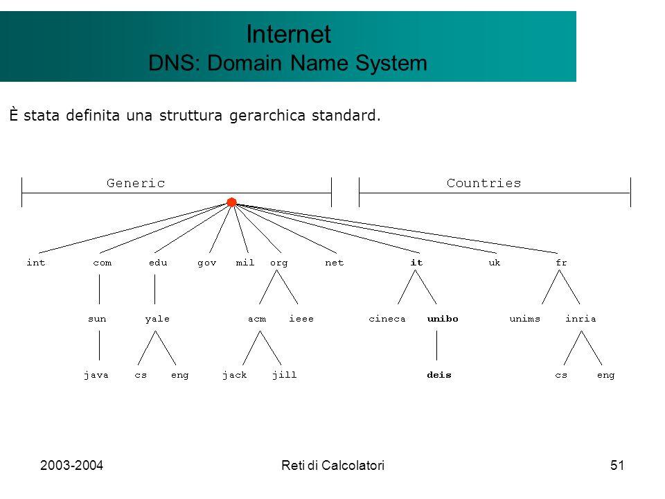 2003-2004Reti di Calcolatori51 Il modello Client/Server Internet DNS: Domain Name System È stata definita una struttura gerarchica standard.