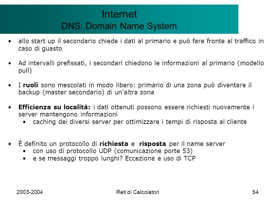 2003-2004Reti di Calcolatori54 Il modello Client/Server Internet DNS: Domain Name System allo start up il secondario chiede i dati al primario e può f