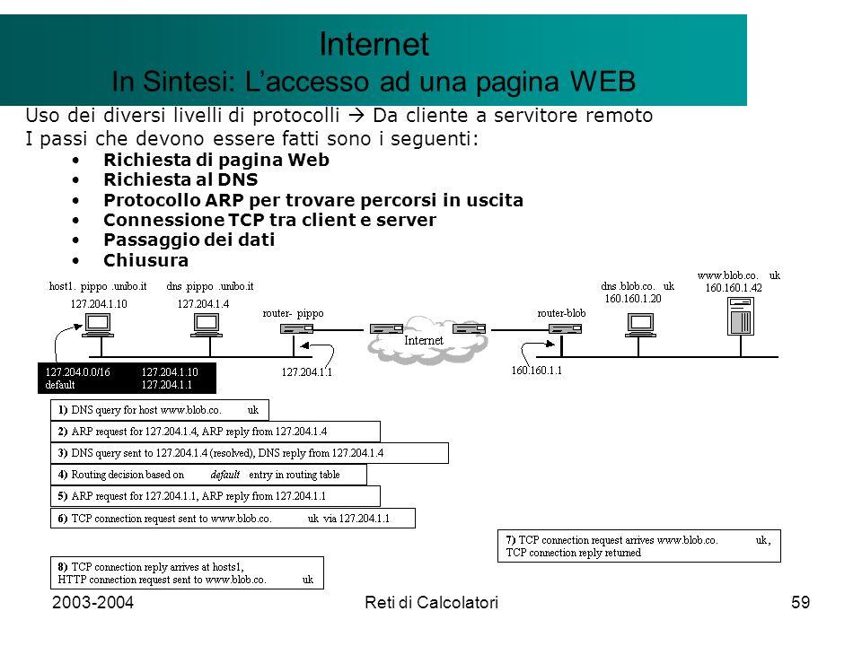 2003-2004Reti di Calcolatori59 Il modello Client/Server Internet In Sintesi: Laccesso ad una pagina WEB Uso dei diversi livelli di protocolli Da clien