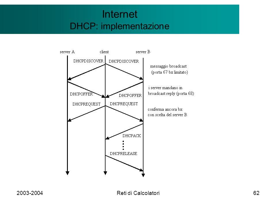 2003-2004Reti di Calcolatori62 Il modello Client/Server Internet DHCP: implementazione