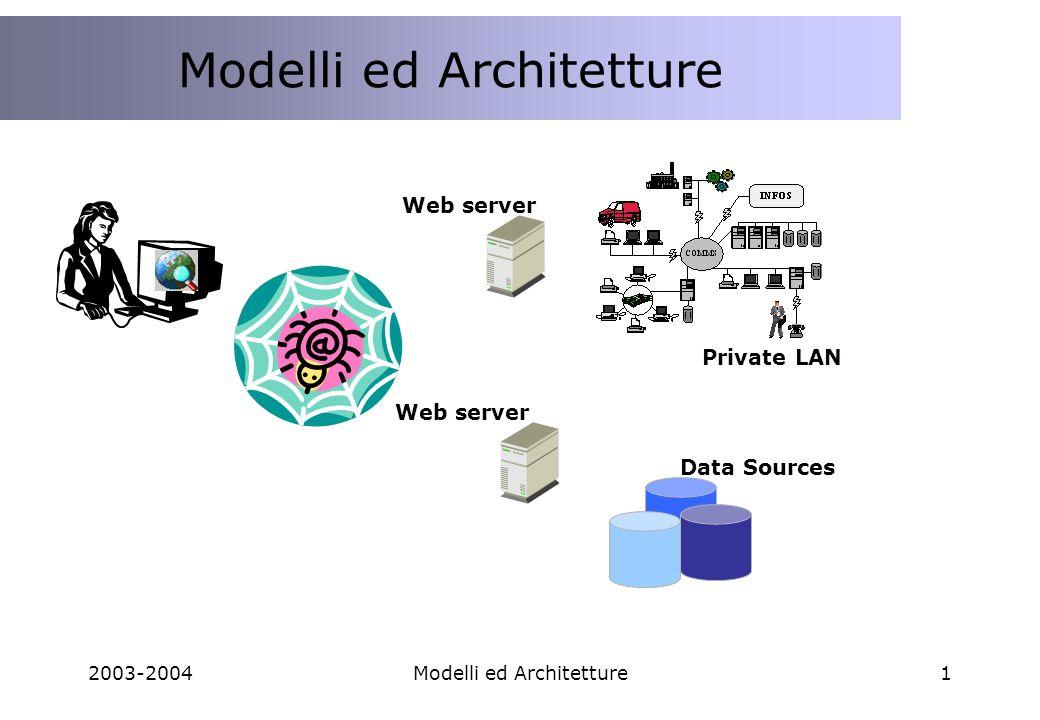 2003-2004Modelli ed Architetture32 Modelli ed Architetture I modelli sono la sintesi, lo scheletro teorico allinterno del quale è possibile costruire applicazioni reali Ci sono diversi modelli, applicabili a diversi contesti, con i loro limiti ed i loro vantaggi Le architetture dettano la composizione delle risorse a disposizione al fine di ottenere strutture anche eterogenee in grado di assolvere a compiti complessi Le configurazioni architetturali devono avere specifiche caratteristiche di flessibilità, semplicità e scalabilità al fine di permettere un corretto sviluppo del sistema Modelli ed Architetture