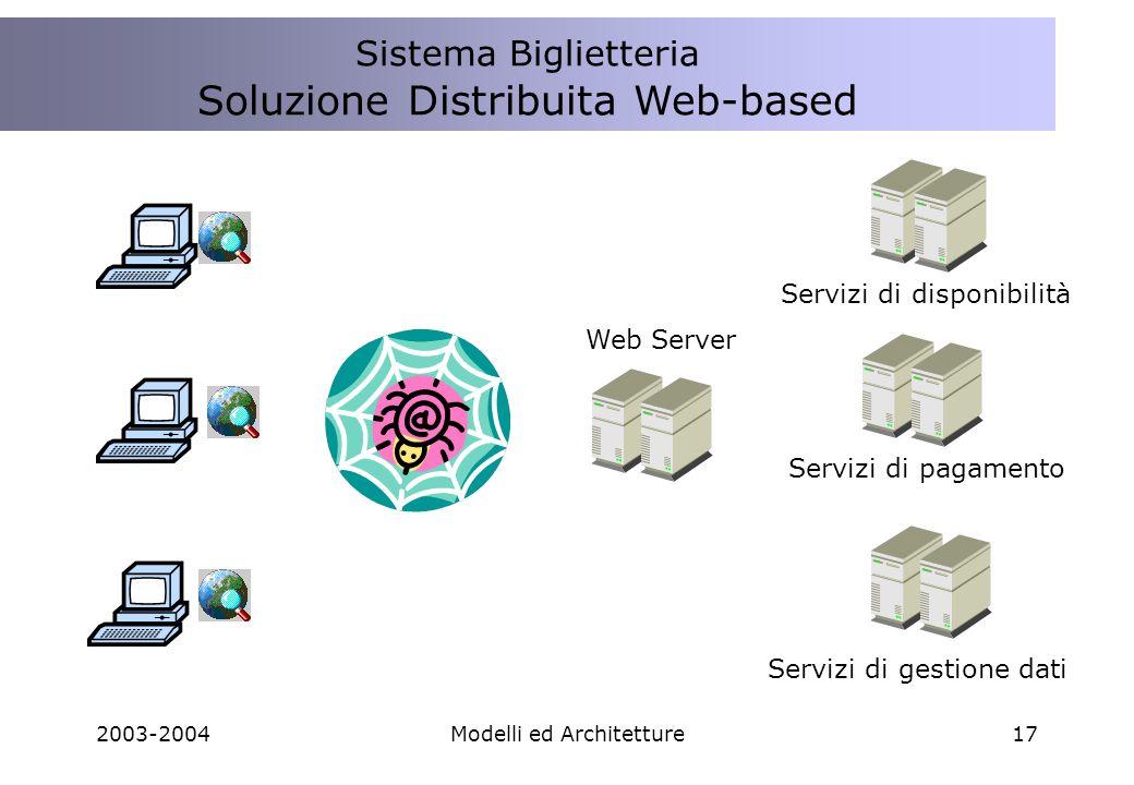 2003-2004Modelli ed Architetture17 Web Server Servizi di disponibilità Servizi di gestione dati Servizi di pagamento Sistema Biglietteria Soluzione Distribuita Web-based