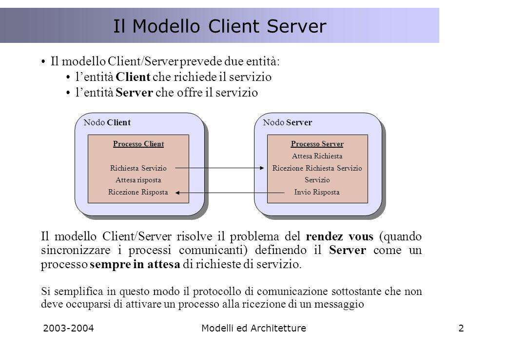 2003-2004Modelli ed Architetture2 Il modello Client/Server Il Modello Client Server Il modello Client/Server prevede due entità: lentità Client che richiede il servizio lentità Server che offre il servizio Nodo Client Processo Client Richiesta Servizio Attesa risposta Ricezione Risposta Nodo Server Processo Server Attesa Richiesta Ricezione Richiesta Servizio Servizio Invio Risposta Il modello Client/Server risolve il problema del rendez vous (quando sincronizzare i processi comunicanti) definendo il Server come un processo sempre in attesa di richieste di servizio.